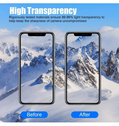 HD OPPO RENO 10X ZOOM F5 F7 F9 F11 PRO A57 A77 A83 A3 A7 Back Camera Tempered Glass Protector 6H